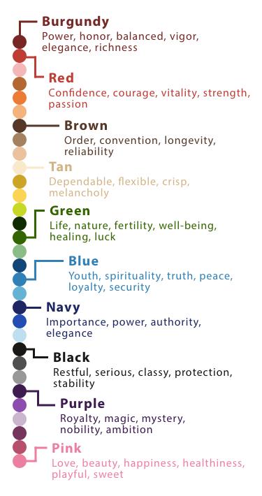 Blanket Color Chart