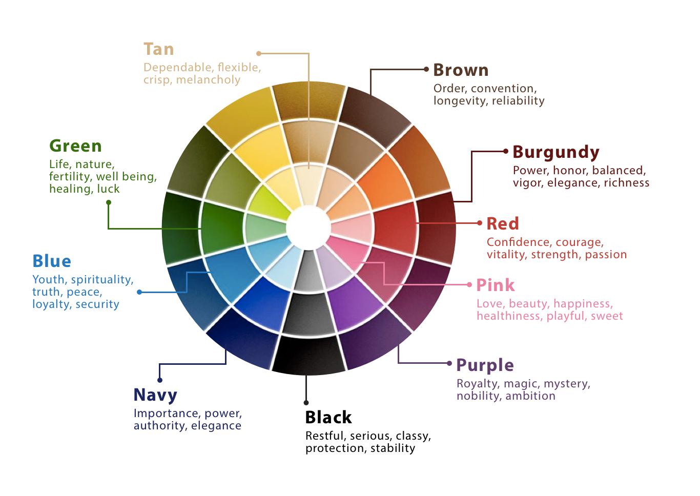 Blanket Color Wheel
